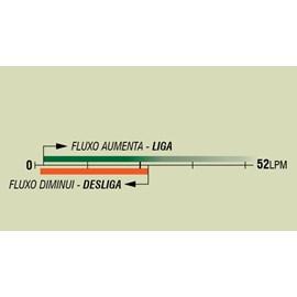 SENSOR DE FLUXO EICOS FC34B02-M12