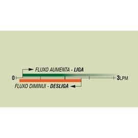 SENSOR DE FLUXO EICOS FE14B02-M12