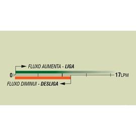 SENSOR DE FLUXO EICOS FH12B02-M12